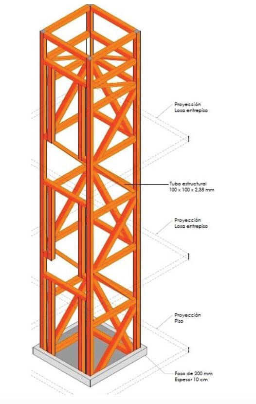 Torre de Estructura o Ducto